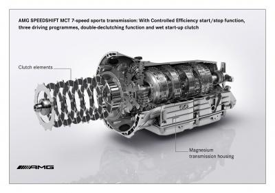 Скоростна кутия Mercedes AMG Speedshift MCT