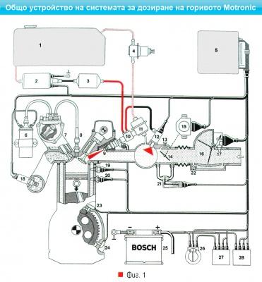 Bosch Motronic diagram