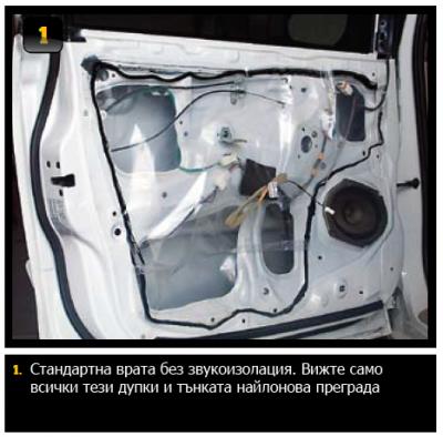 Автомобилна врата без звукоизолация